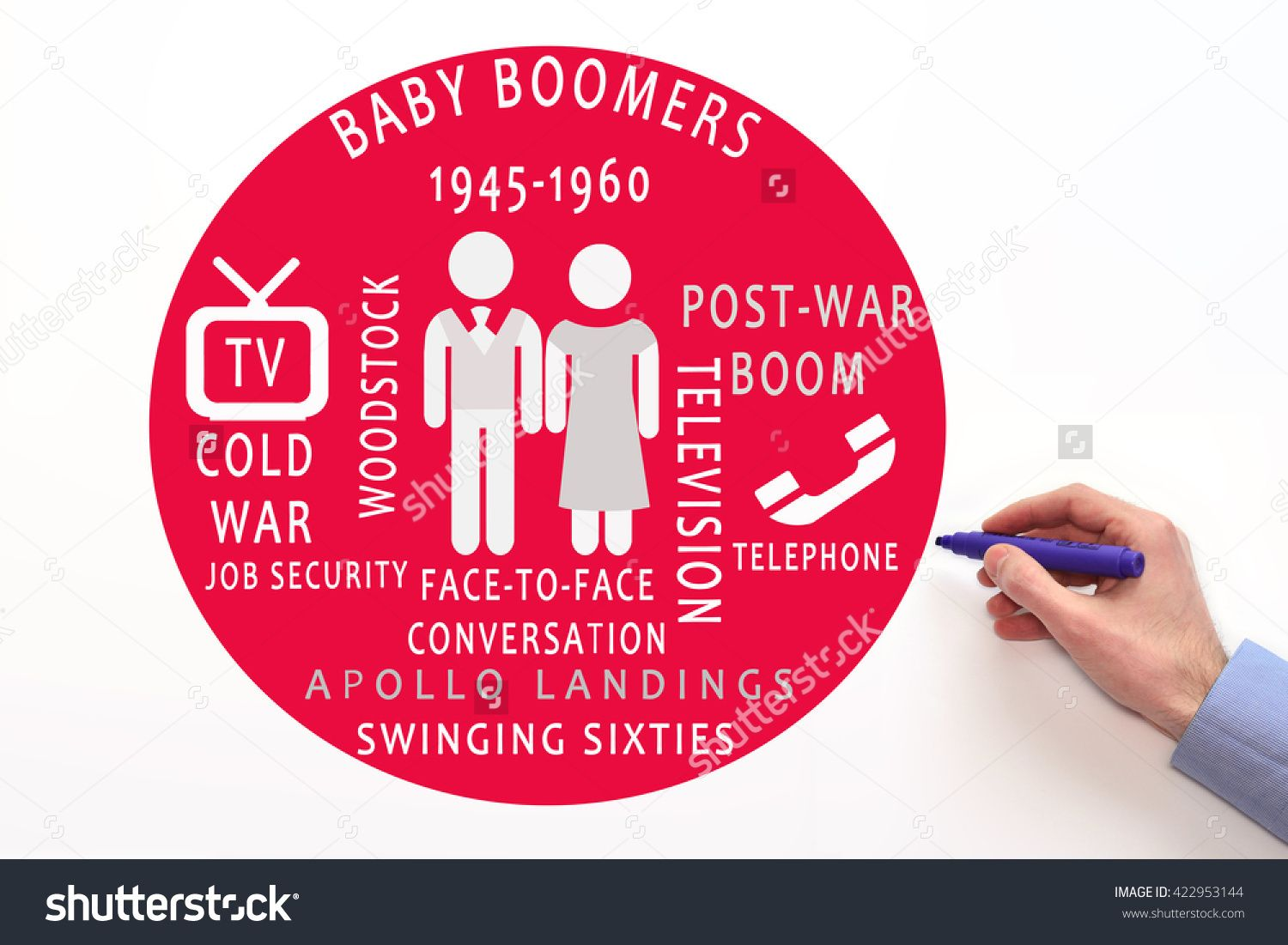 marketing to baby boomers Sure, good customer service, user-friendly websites, targeted marketing, and sleek design are appreciated beyond the baby boomer generation, but making sure these elements come together in a way that doesn't make the consumer feel old is crucial to marketing their products.