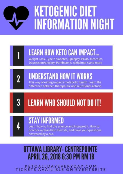 Ketogenic Diet Information Night | Meetup
