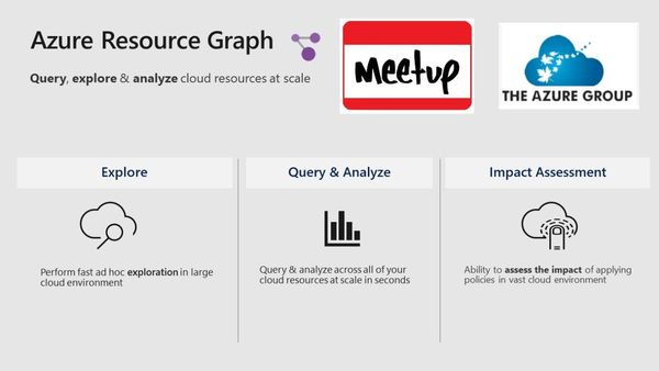February 12th Meetup - Azure Resource Graph | Meetup