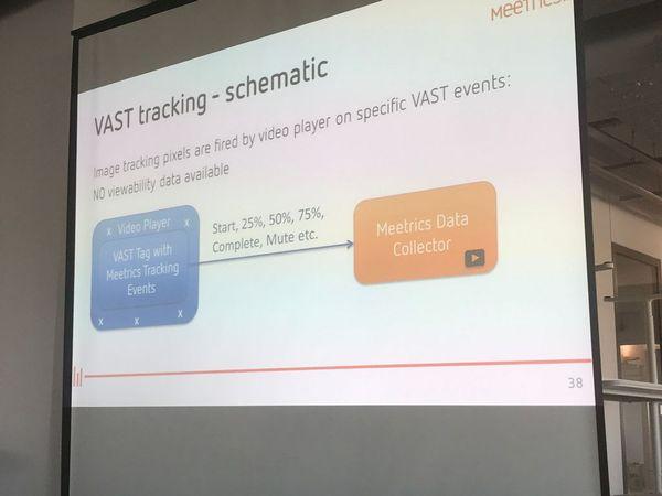 VAST tracking