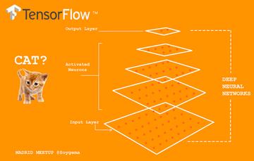 17: General Talks - Python + Tensorflow + Cloud Functions +