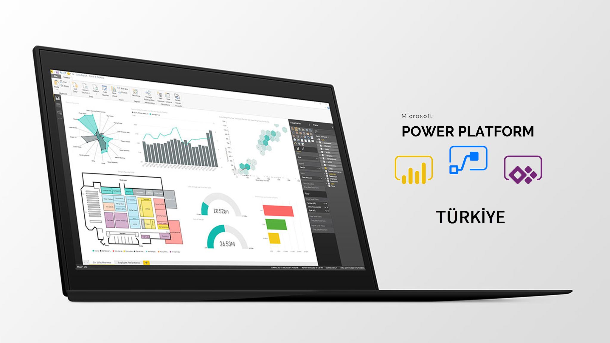 Power BI Türkiye