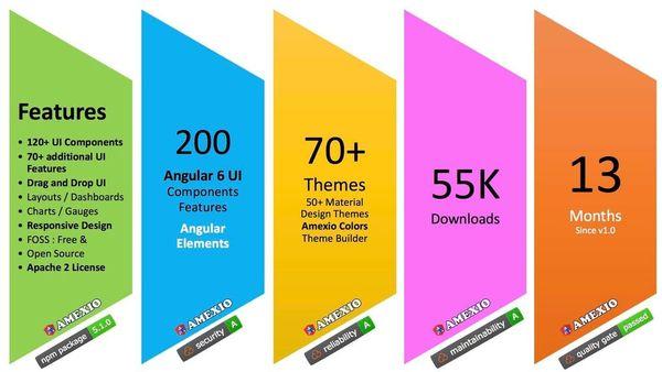 Angular Amexio UI Components (Pune, India) | Meetup