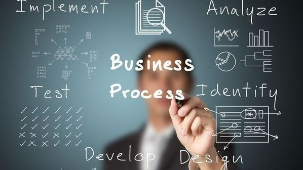 NYC Business Process Discussions