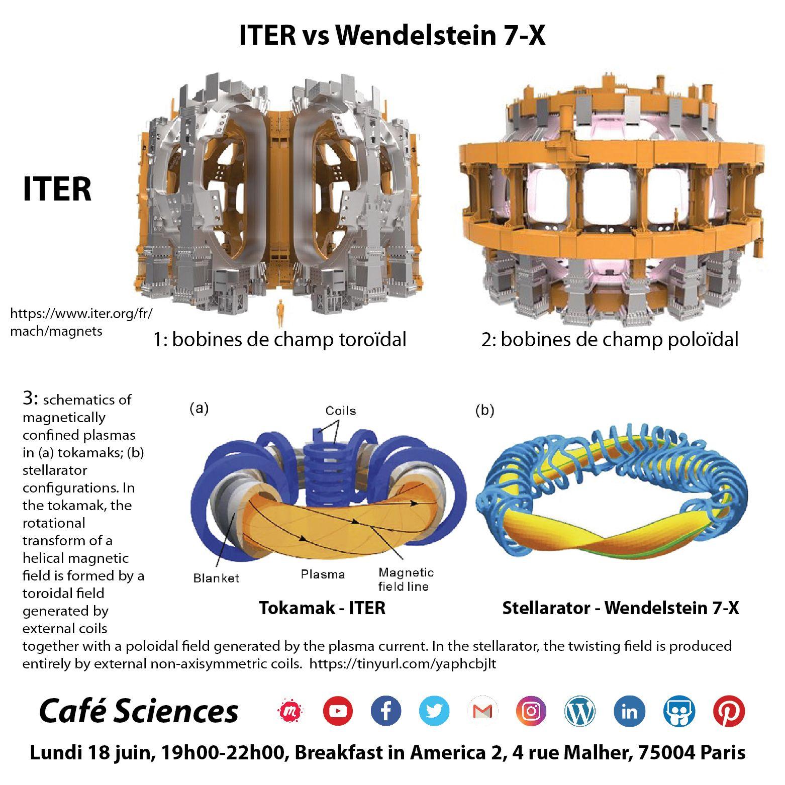 Fusion Nuclaire Nergie Propre Prochain Caf Sciences Les Wendelstein Engineering Schematics Dnomm Polodal Qui Empche La Plupart Des Particules De Plasma Percuter Parois Lenceinte Torode Dans Un Stellarator 2 On Utilise