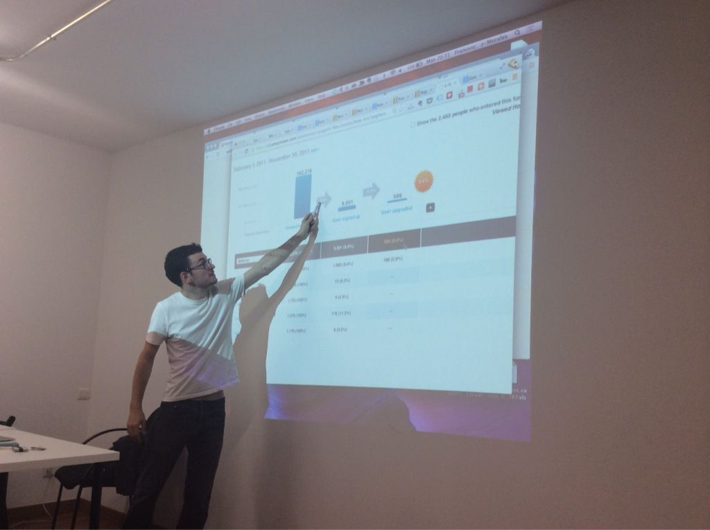 Growth Hacking Barcelona