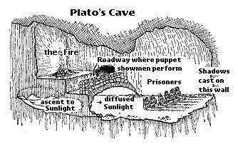 Plato's Cafe (previously Uncovering the Matrix)