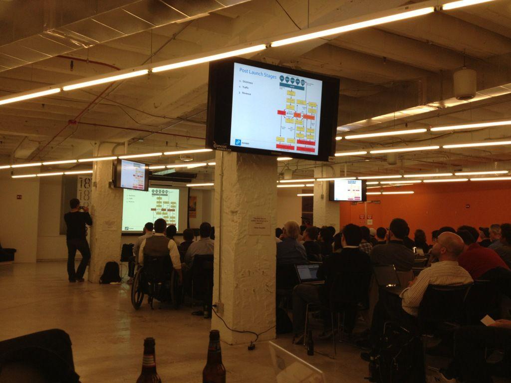 Chicago Lean Startup Circle