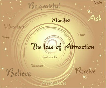 Law of Attraction Meetup Class   Meetup