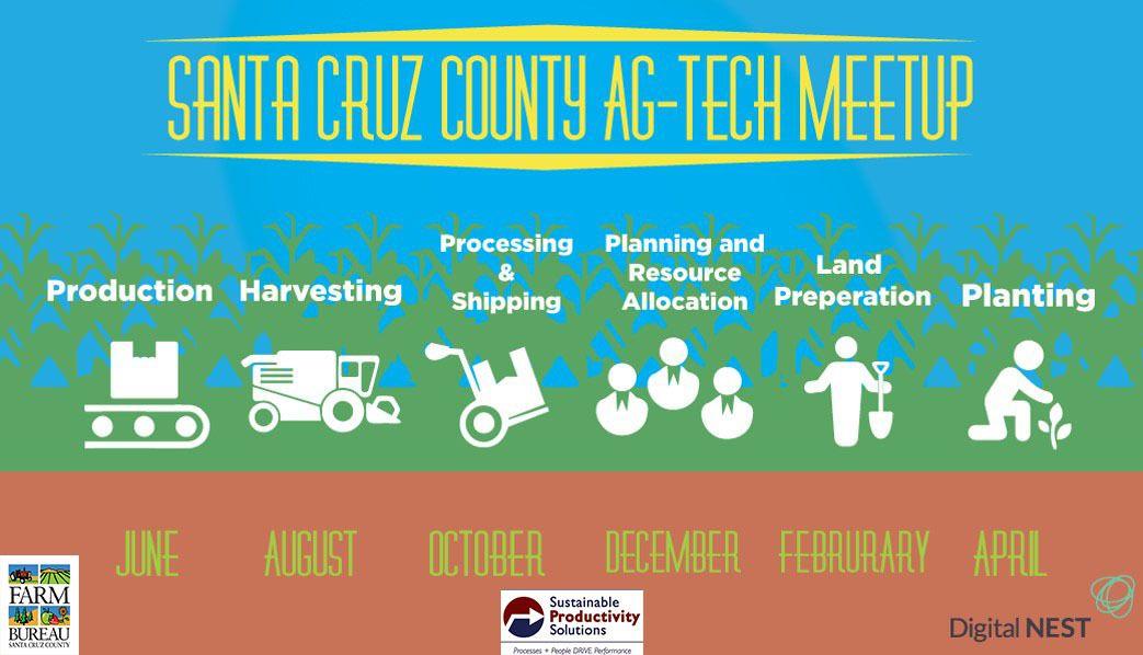 Santa Cruz County Ag-Tech Meetup