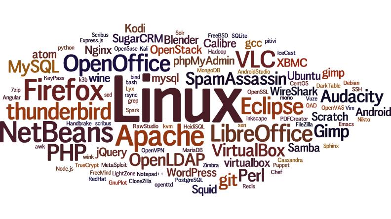 Open Source Glasgow