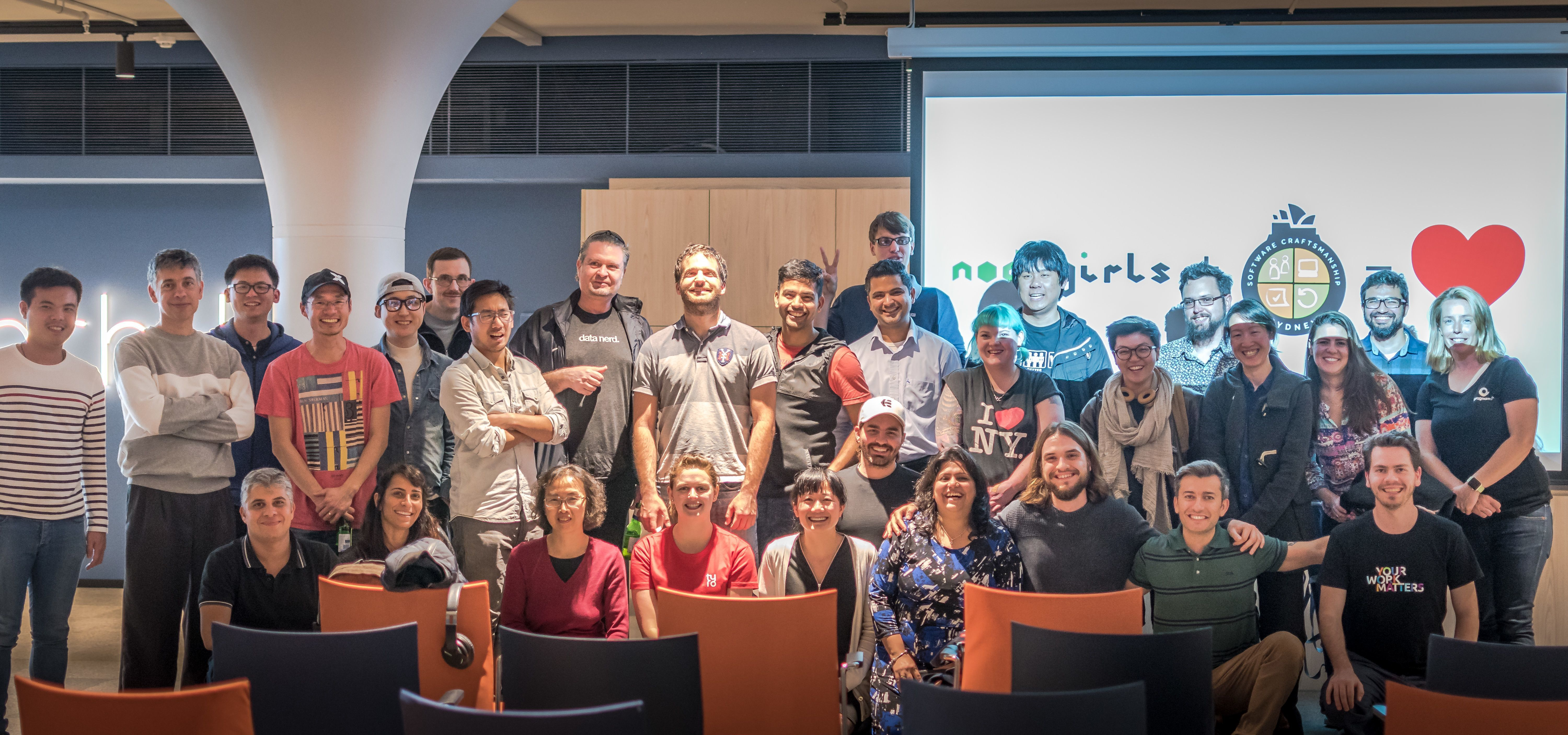 Software Crafters Sydney