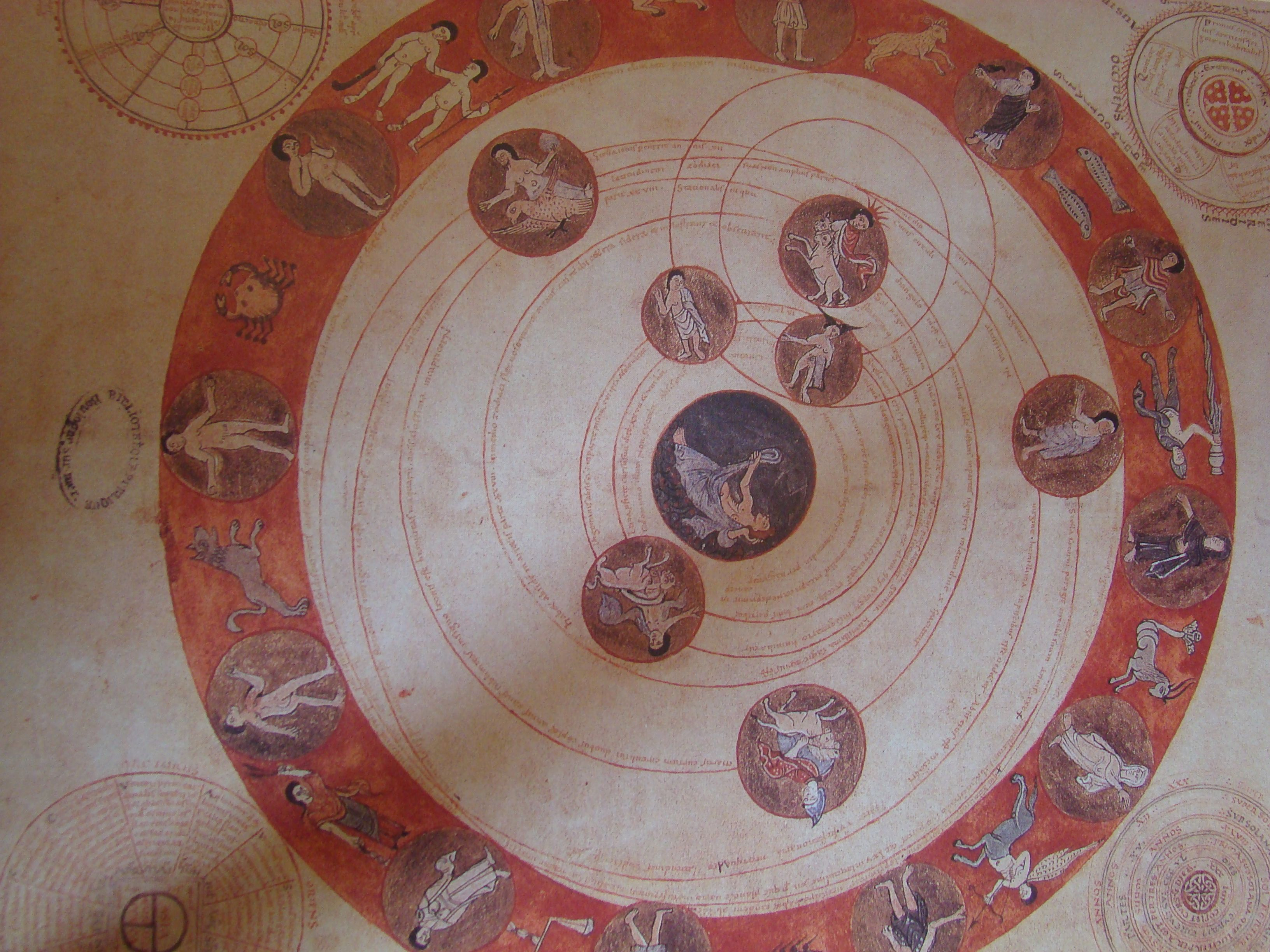 Astrological Society of CT