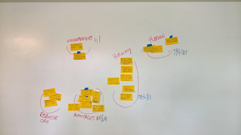 ResponsiveOrg & Agile Organisations Romandie