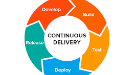 Deliver Results, Not Just Releases: Control & Observability in CD