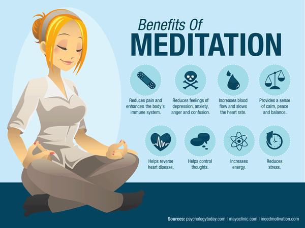 meditation and spiritual benefits