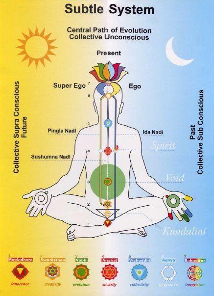Free Meditation Yoga Leicester