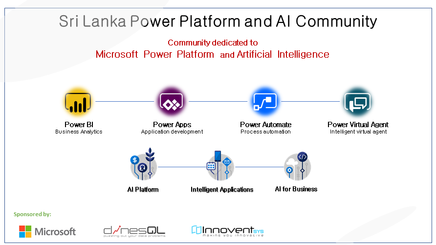 Sri Lanka Power Platform and AI Community