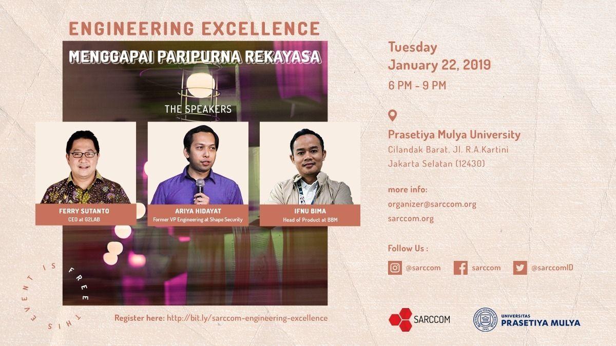 Software Architect Indonesia Community