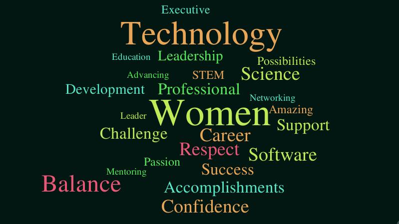 West Chester Women in Technology Meetup