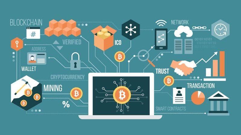 North Florida Blockchain Alliance Meetup