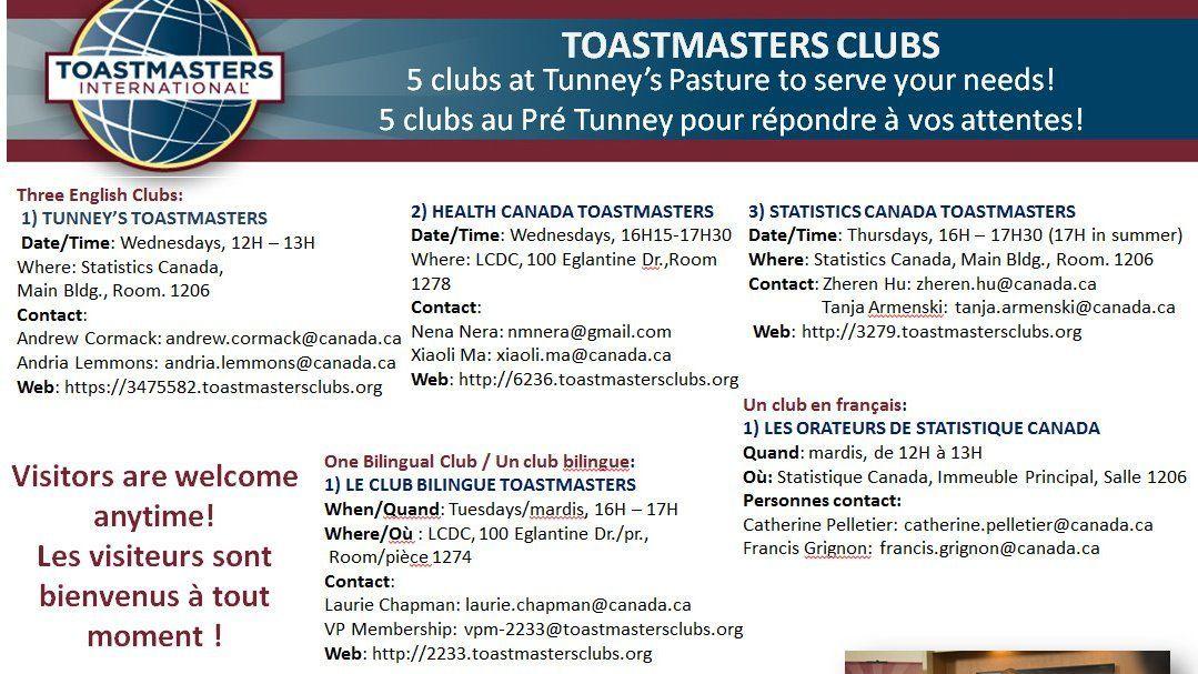 Bilingual Toastmasters (FR/EN) Meetup