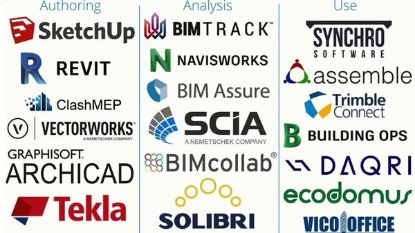 February D/FW BIM Users Meetup | Meetup