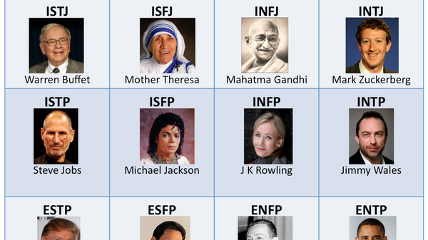 Meet & Talk with Myers Briggs Personality Typing Enthusiasts