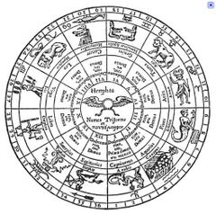 LA Astrologer & N.