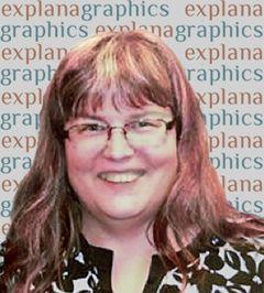 Nancy Wirsig M.
