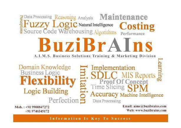 Sandhya B  - BuziBrAIns - Business Growth With A I M S  & Fuzzy