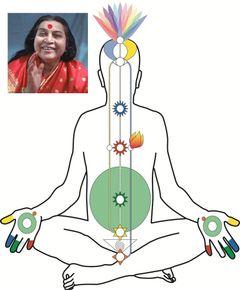 Sahaja Yoga R.
