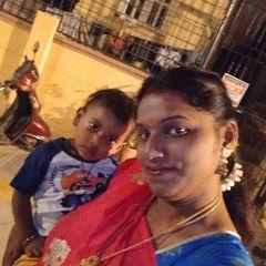Geetha S.